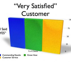 Our Other Business Client Say...